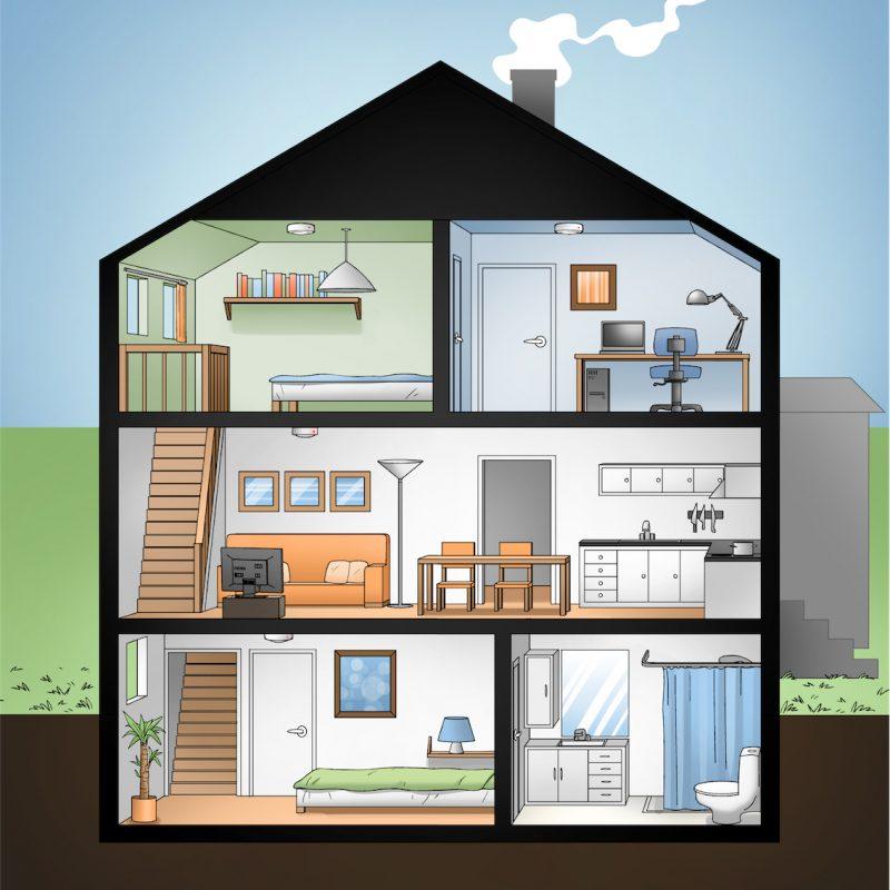 Hus med røgalarmer på flere etager. Illustration: Hovedstadens Beredskab