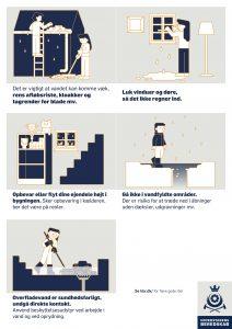 Piktogrammer om forhold ved regn, dansk tekst